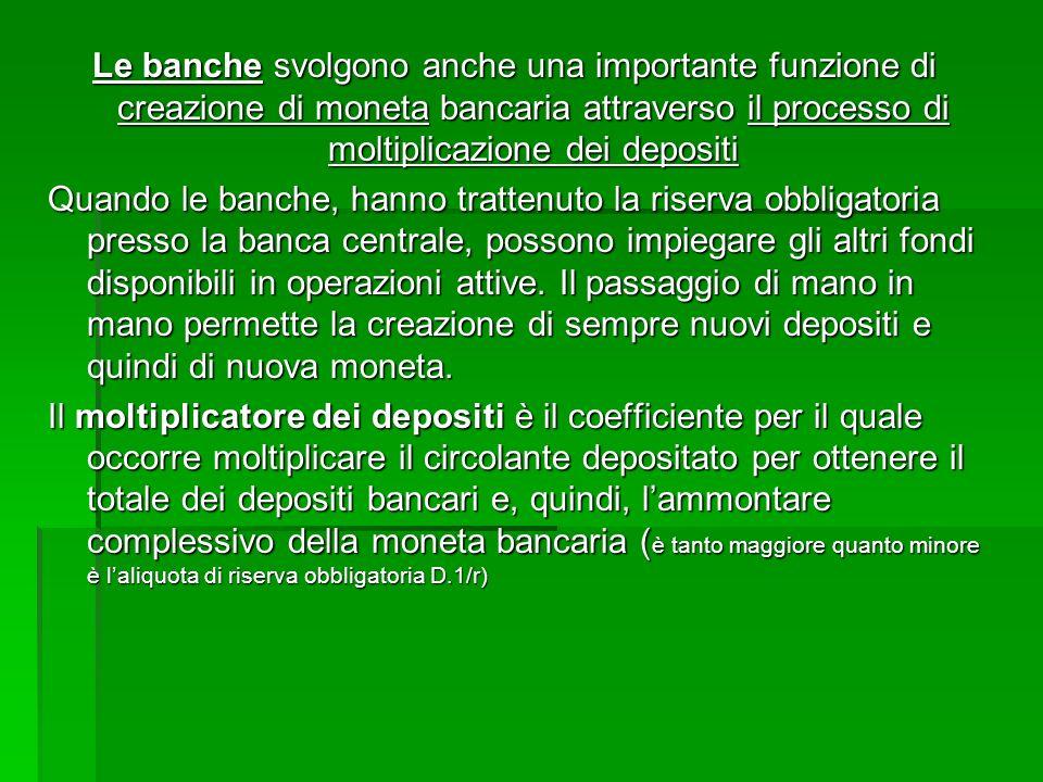 Le banche svolgono anche una importante funzione di creazione di moneta bancaria attraverso il processo di moltiplicazione dei depositi