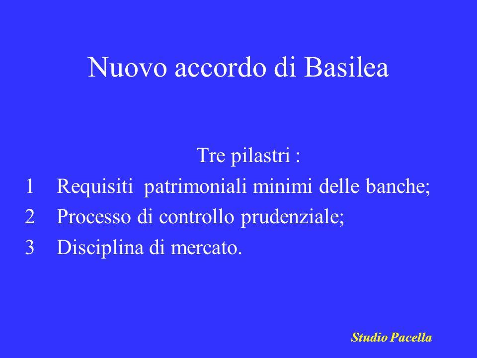 Nuovo accordo di Basilea