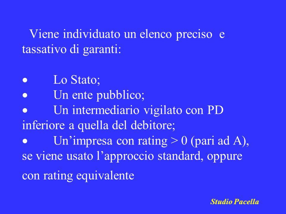 Viene individuato un elenco preciso e tassativo di garanti: · Lo Stato; · Un ente pubblico; · Un intermediario vigilato con PD inferiore a quella del debitore; · Un'impresa con rating > 0 (pari ad A), se viene usato l'approccio standard, oppure con rating equivalente
