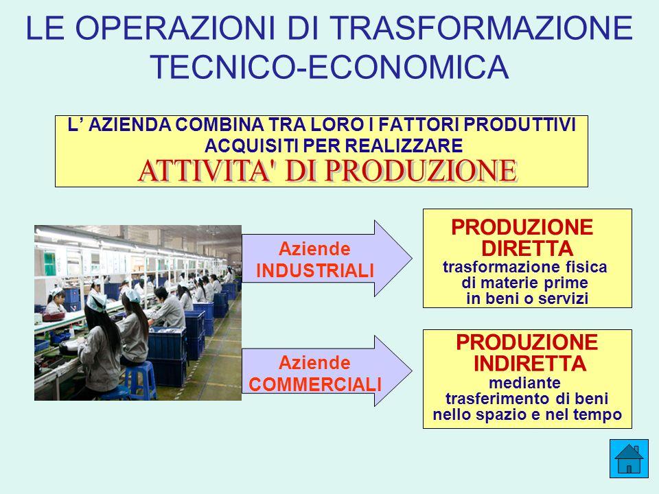 LE OPERAZIONI DI TRASFORMAZIONE TECNICO-ECONOMICA