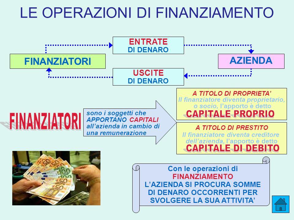 LE OPERAZIONI DI FINANZIAMENTO