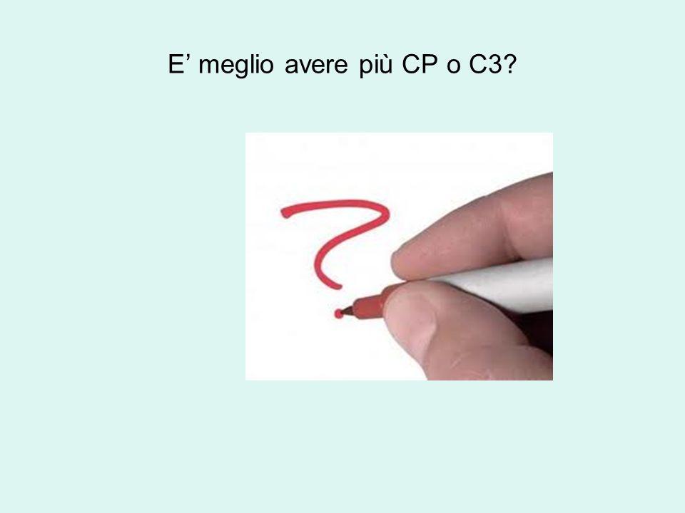 E' meglio avere più CP o C3