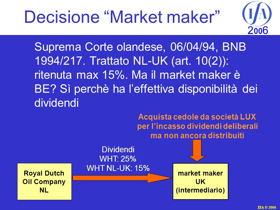 Decisione Market maker