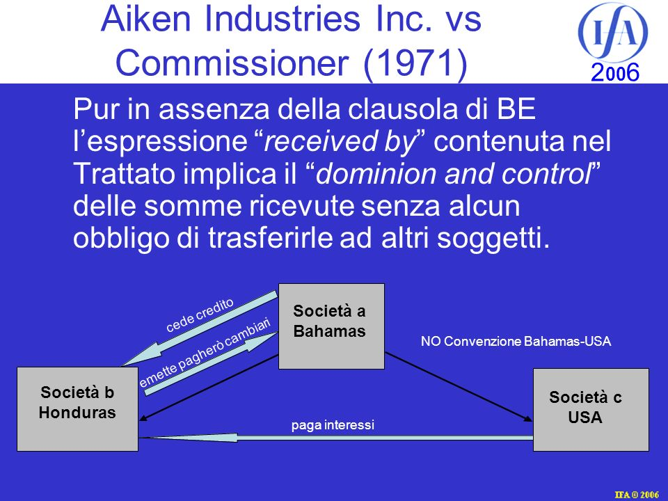 Aiken Industries Inc. vs Commissioner (1971)