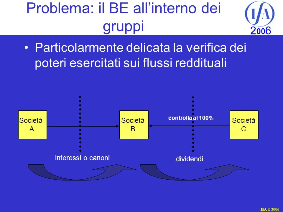 Problema: il BE all'interno dei gruppi