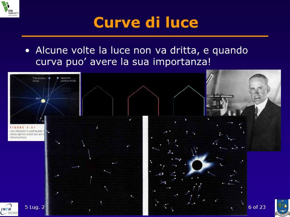 La luce e la sua natura: piccoli esperimenti per grandi fenomeni