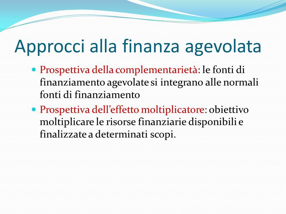 Approcci alla finanza agevolata