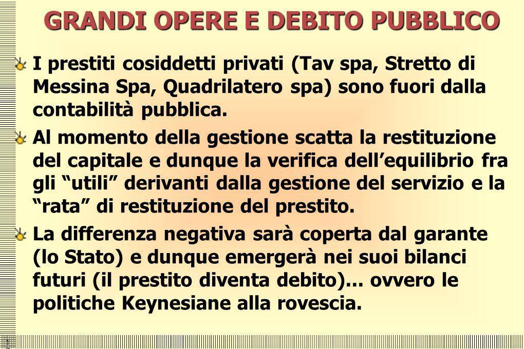 GRANDI OPERE E DEBITO PUBBLICO
