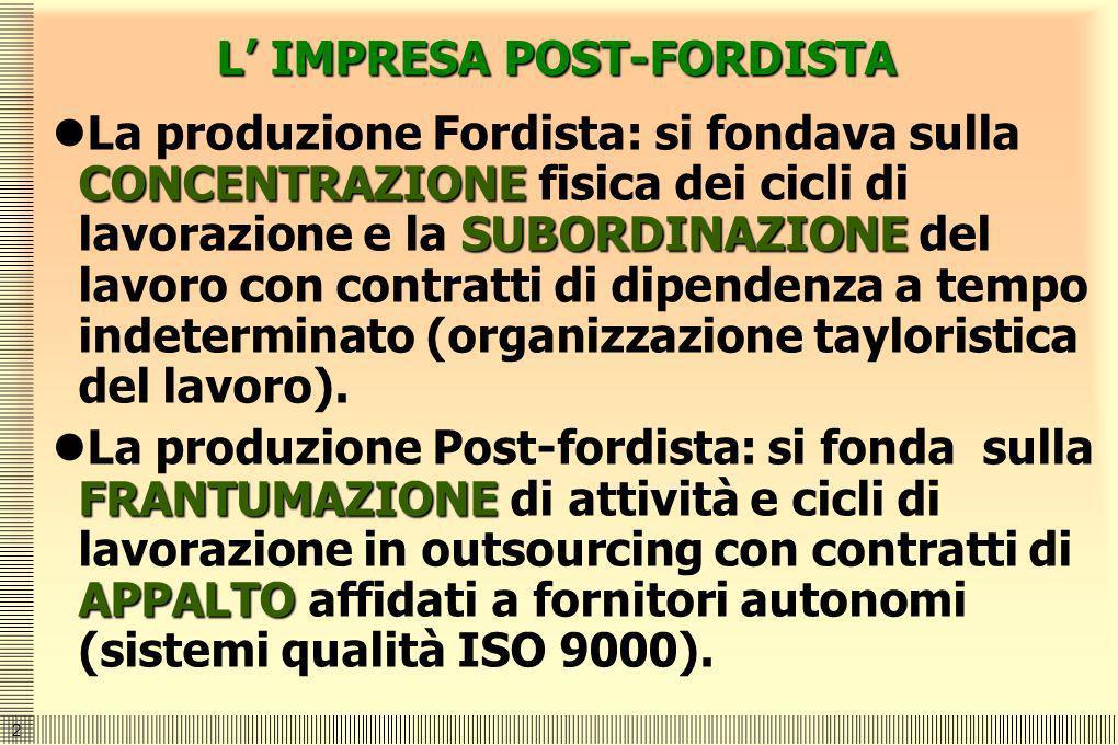 L' IMPRESA POST-FORDISTA