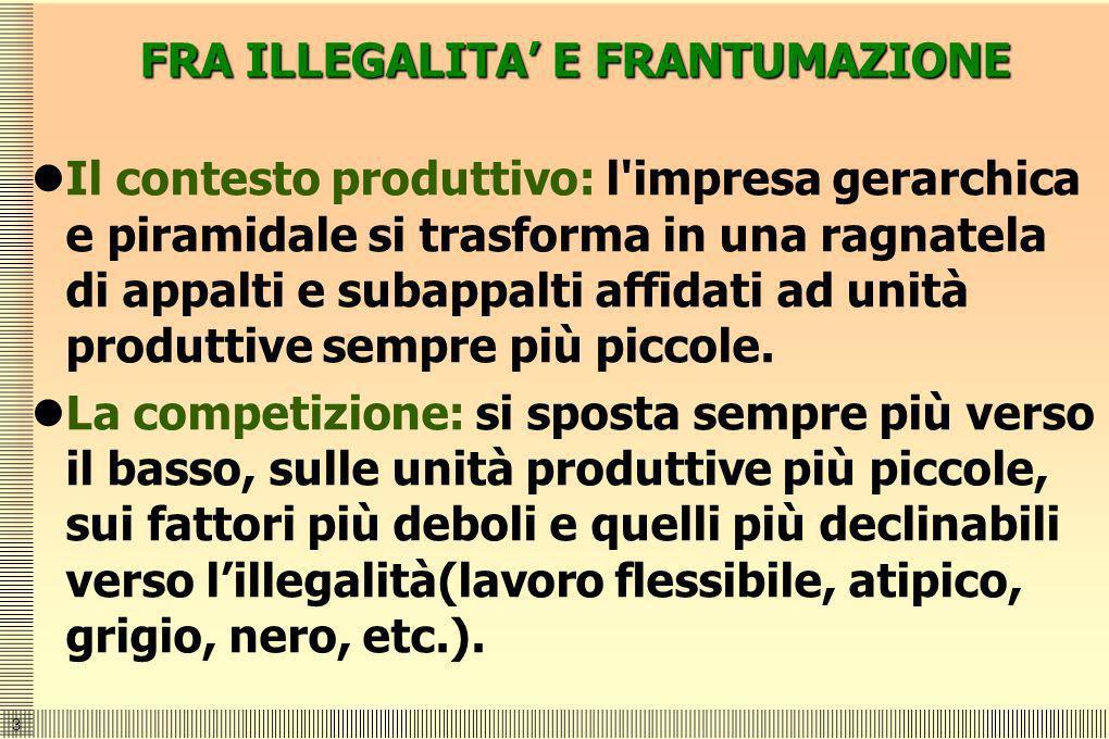 FRA ILLEGALITA' E FRANTUMAZIONE