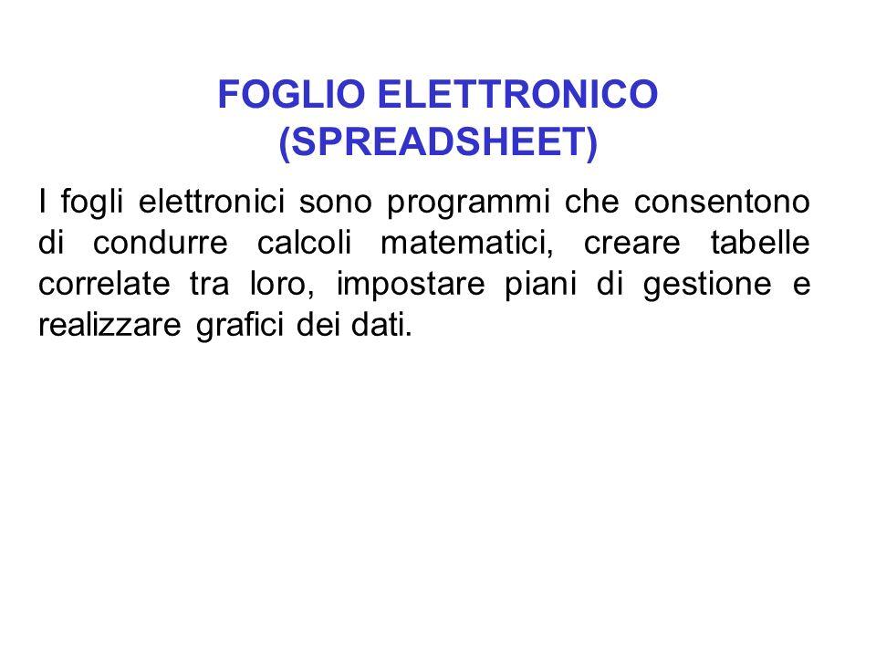 FOGLIO ELETTRONICO (SPREADSHEET)
