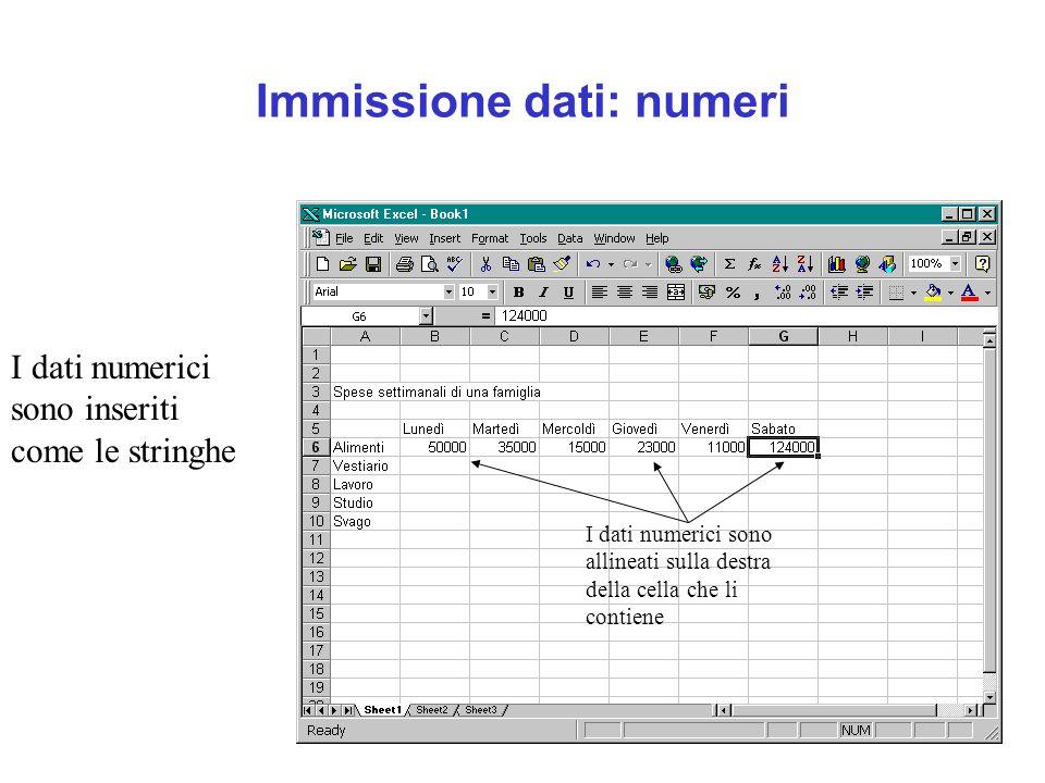 Immissione dati: numeri