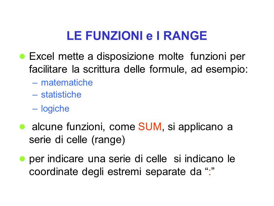 LE FUNZIONI e I RANGE Excel mette a disposizione molte funzioni per facilitare la scrittura delle formule, ad esempio: