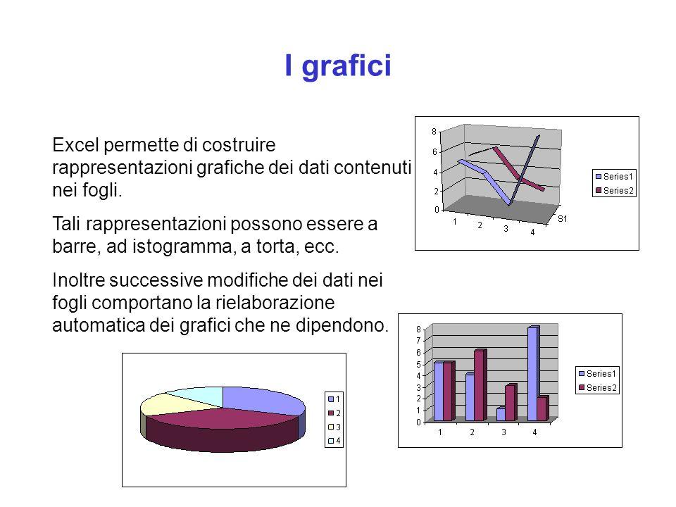 I grafici Excel permette di costruire rappresentazioni grafiche dei dati contenuti nei fogli.