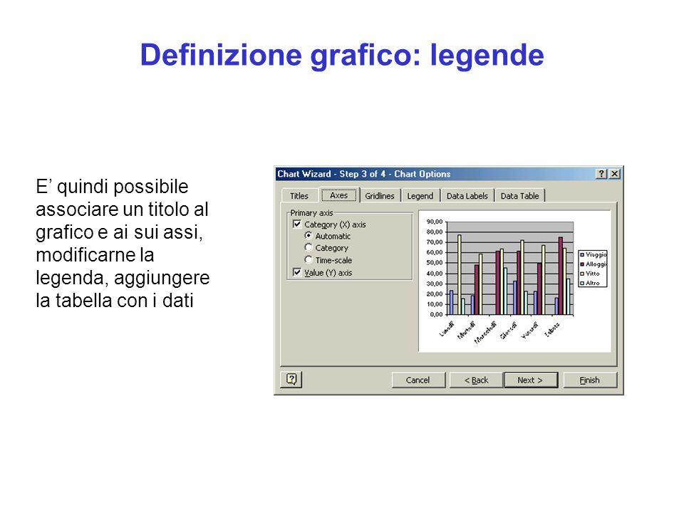 Definizione grafico: legende