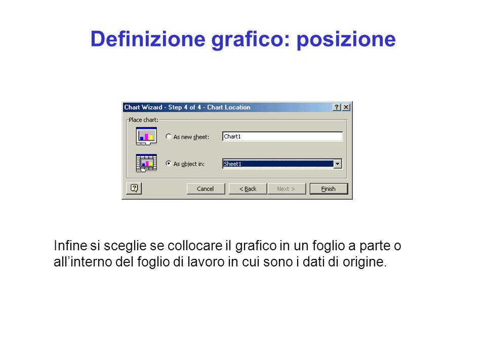 Definizione grafico: posizione