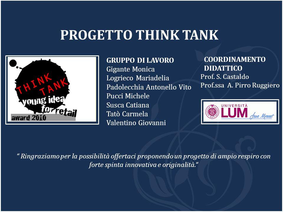 PROGETTO THINK TANK GRUPPO DI LAVORO COORDINAMENTO DIDATTICO
