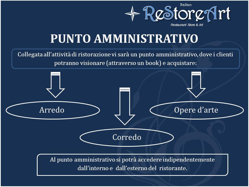 ReStoreArt l PUNTO AMMINISTRATIVO Arredo Opere d'arte Corredo