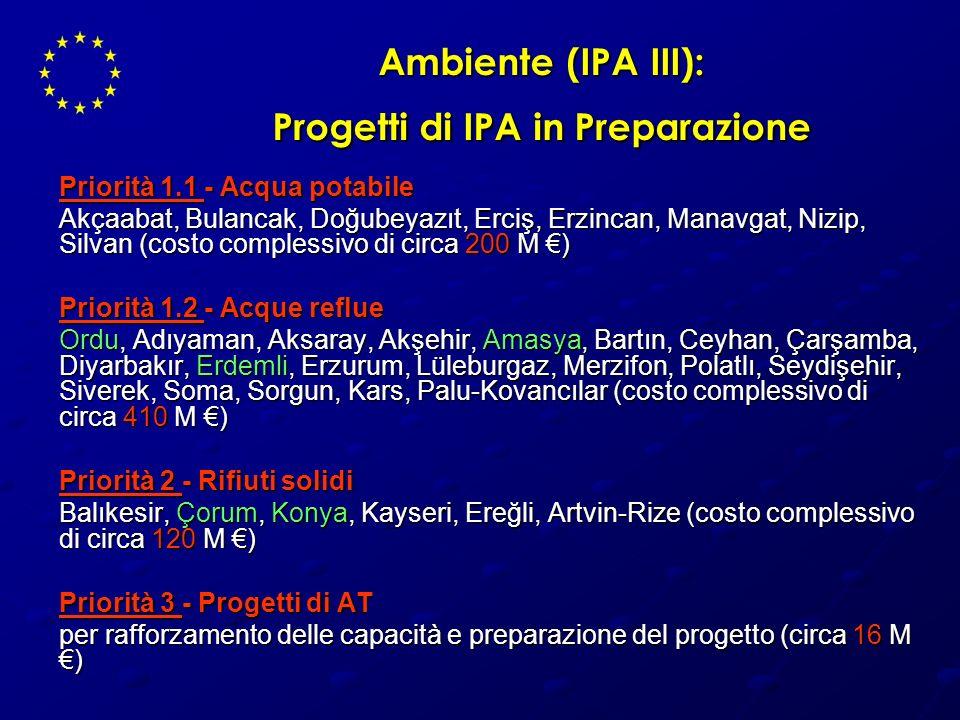 Ambiente (IPA III): Progetti di IPA in Preparazione