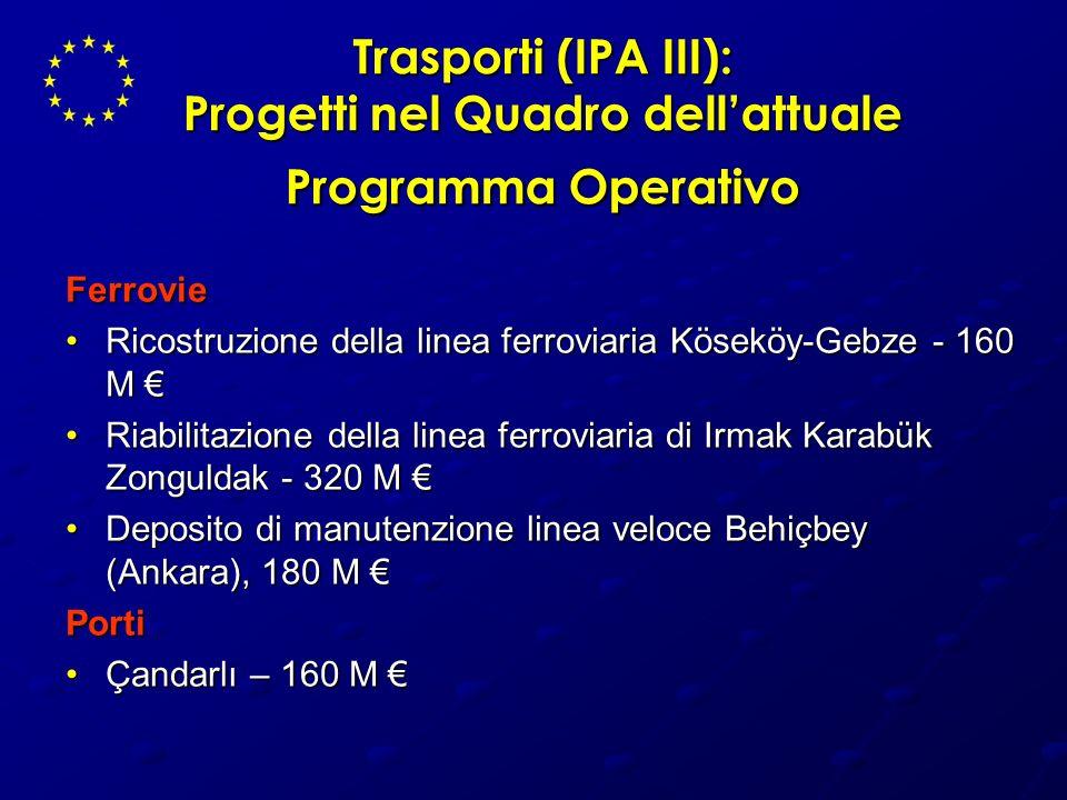 Trasporti (IPA III): Progetti nel Quadro dell'attuale Programma Operativo