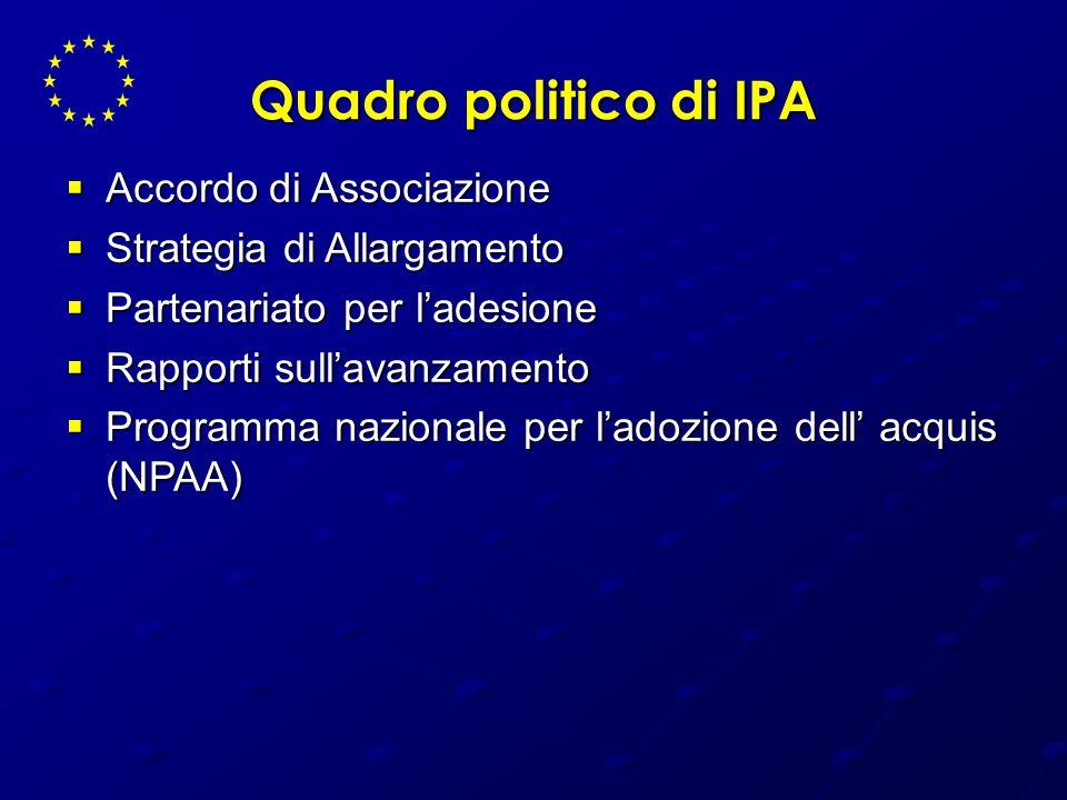 Quadro politico di IPA Accordo di Associazione