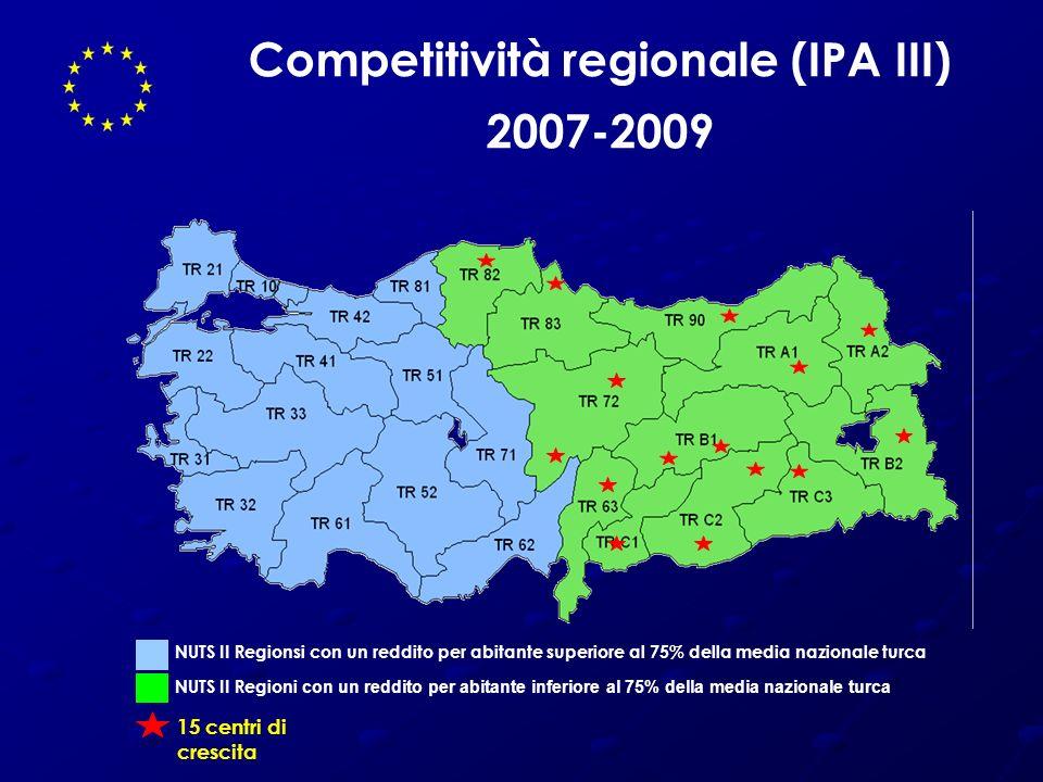 Competitività regionale (IPA III) 2007-2009