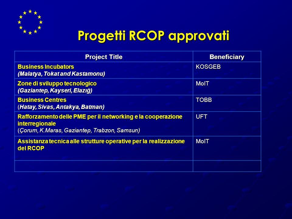 Progetti RCOP approvati