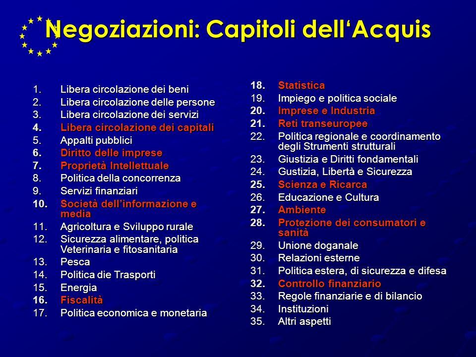 Negoziazioni: Capitoli dell'Acquis