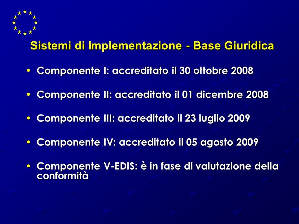 Sistemi di Implementazione - Base Giuridica