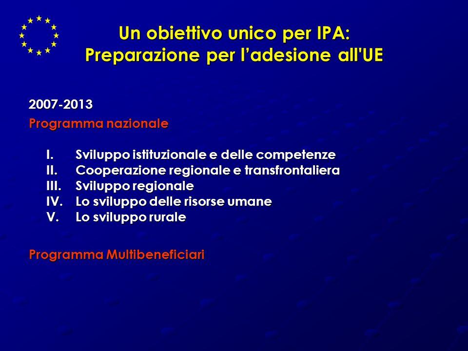 Un obiettivo unico per IPA: Preparazione per l'adesione all UE