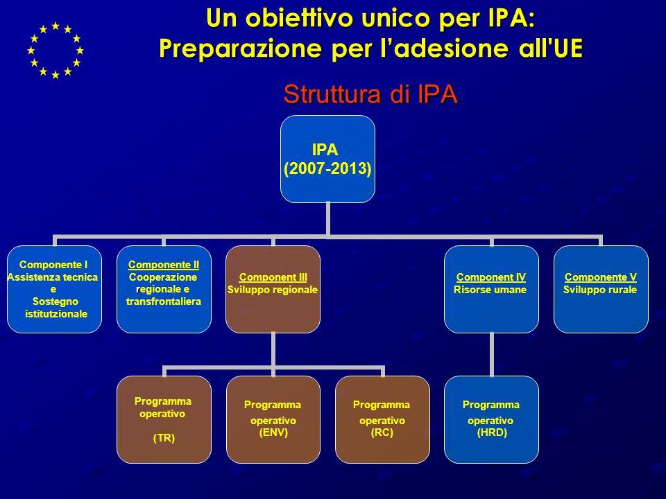 Un obiettivo unico per IPA: Preparazione per l'adesione all UE Struttura di IPA