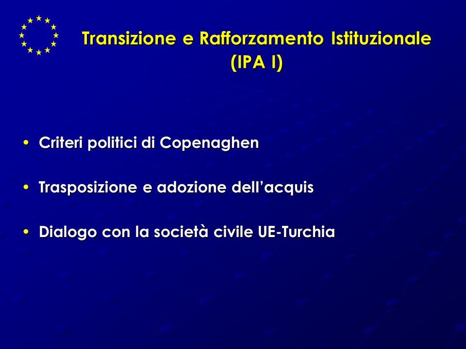 Transizione e Rafforzamento Istituzionale (IPA I)