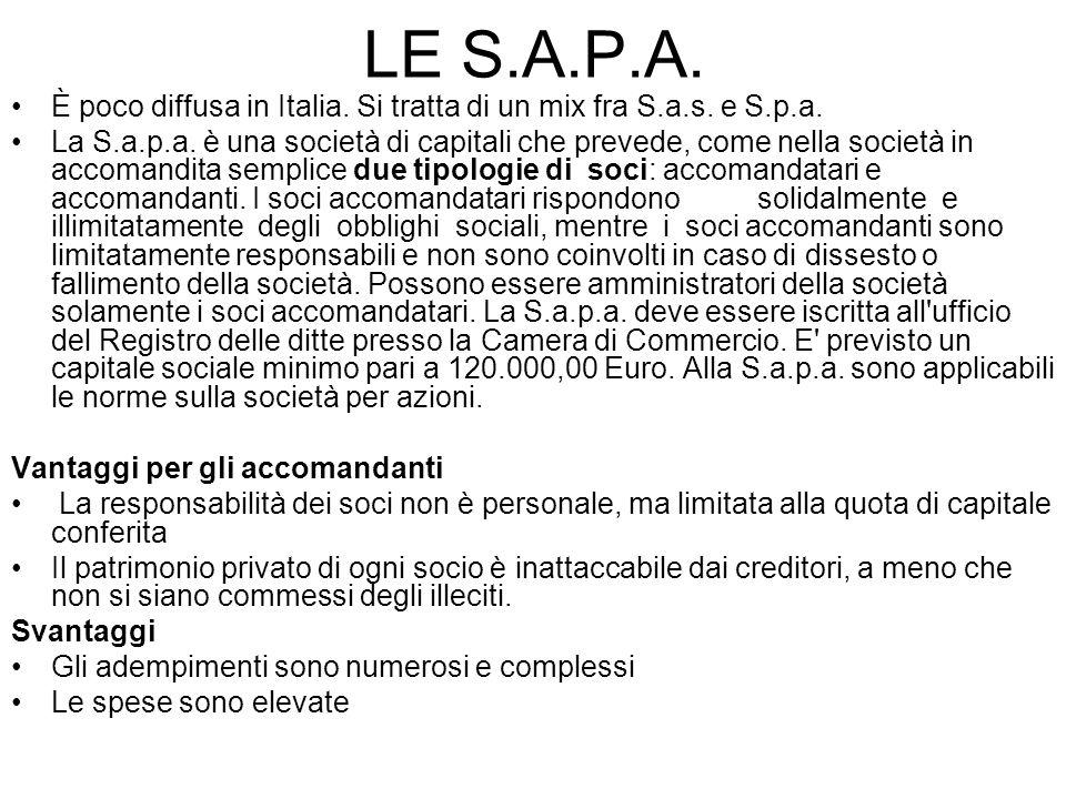LE S.A.P.A. È poco diffusa in Italia. Si tratta di un mix fra S.a.s. e S.p.a.