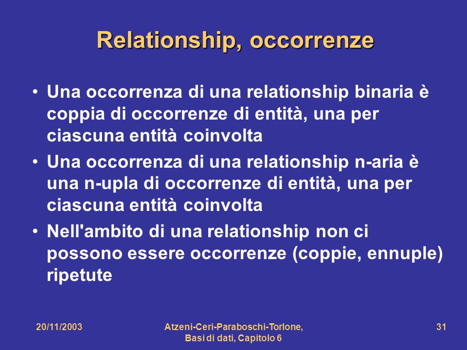 Relationship, occorrenze