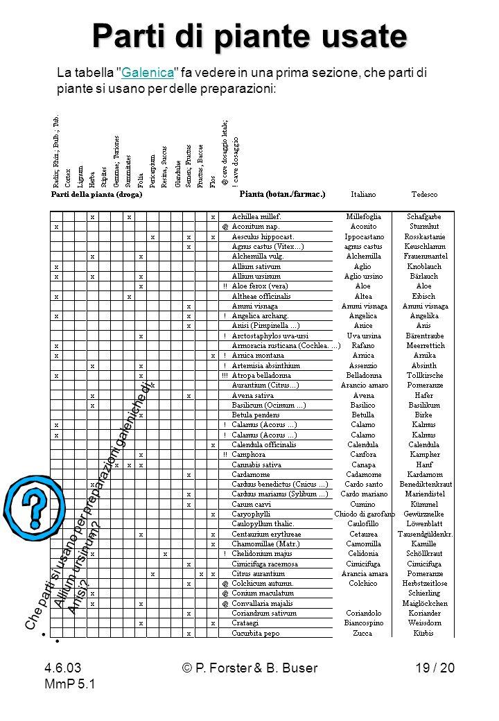 Parti di piante usate La tabella Galenica fa vedere in una prima sezione, che parti di piante si usano per delle preparazioni: