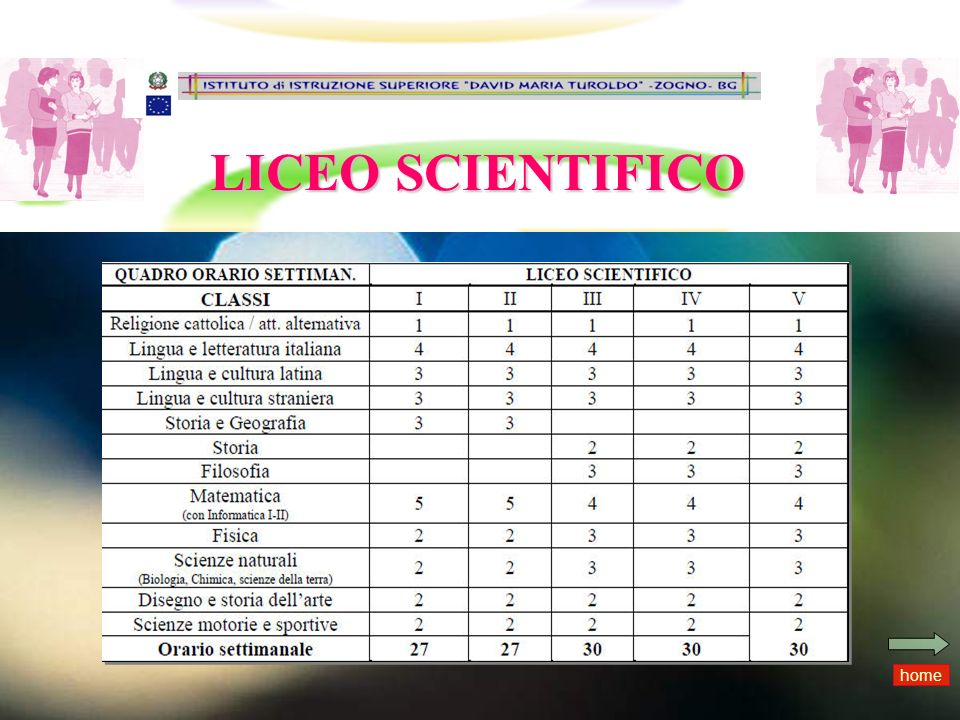 LICEO SCIENTIFICO home