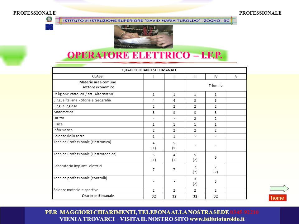 OPERATORE ELETTRICO – I.F.P.
