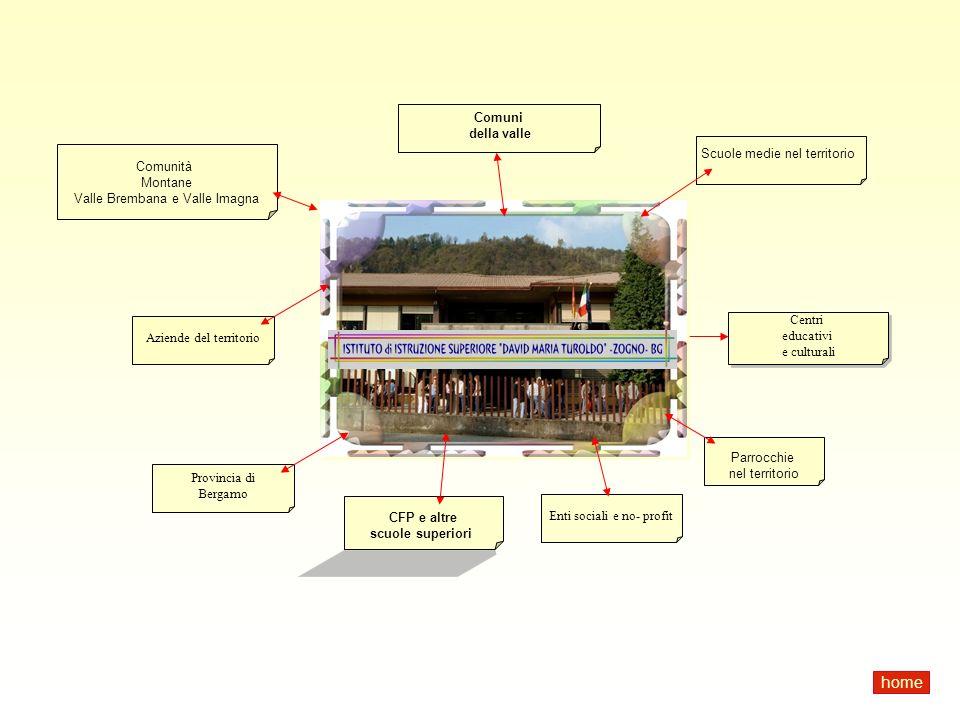 home Comuni della valle Scuole medie nel territorio Comunità Montane