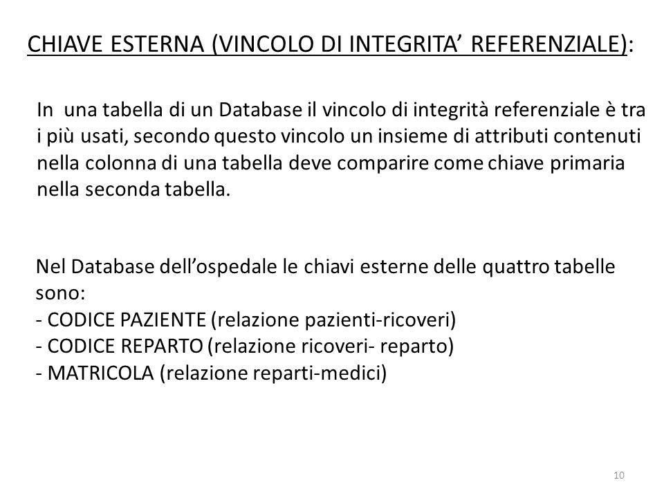 CHIAVE ESTERNA (VINCOLO DI INTEGRITA' REFERENZIALE):