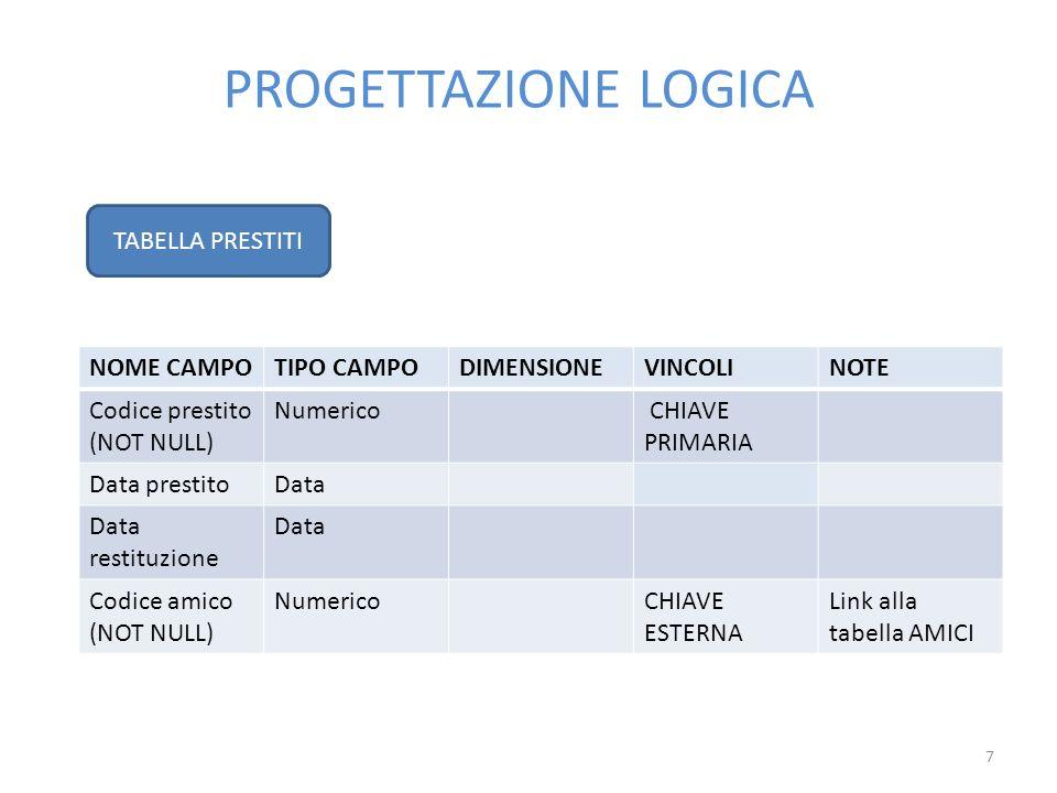 PROGETTAZIONE LOGICA TABELLA PRESTITI NOME CAMPO TIPO CAMPO DIMENSIONE
