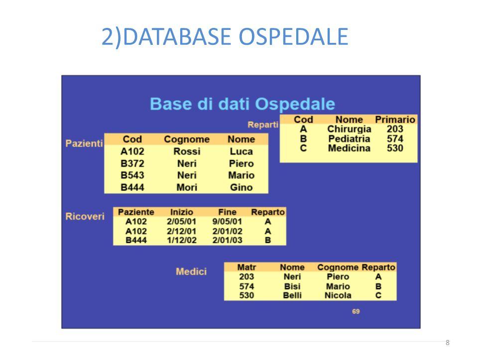 2)DATABASE OSPEDALE