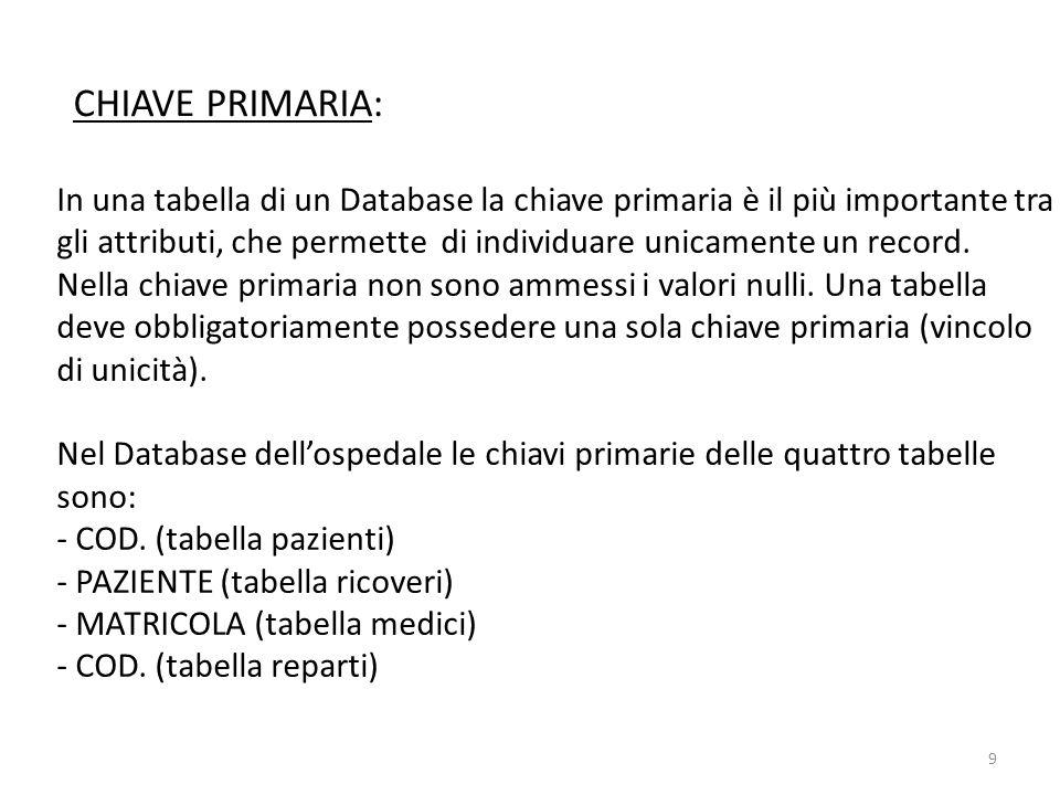 CHIAVE PRIMARIA: In una tabella di un Database la chiave primaria è il più importante tra.