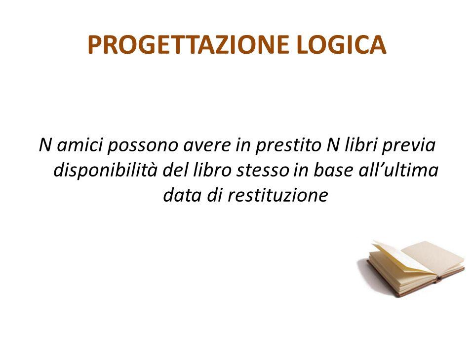 PROGETTAZIONE LOGICA N amici possono avere in prestito N libri previa disponibilità del libro stesso in base all'ultima data di restituzione.