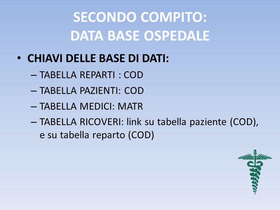SECONDO COMPITO: DATA BASE OSPEDALE