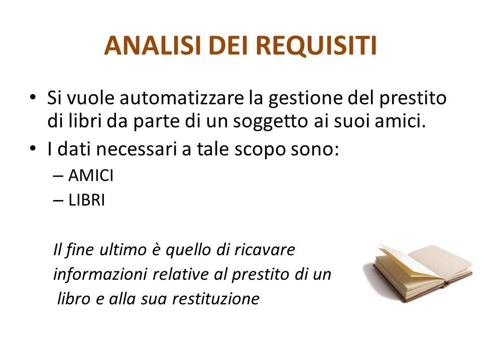 ANALISI DEI REQUISITI Si vuole automatizzare la gestione del prestito di libri da parte di un soggetto ai suoi amici.