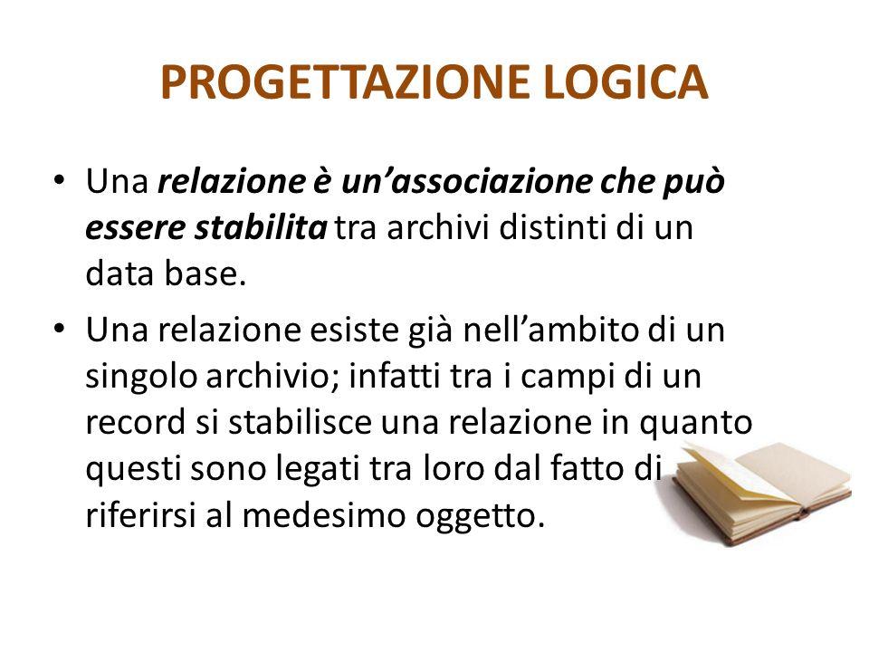 PROGETTAZIONE LOGICA Una relazione è un'associazione che può essere stabilita tra archivi distinti di un data base.