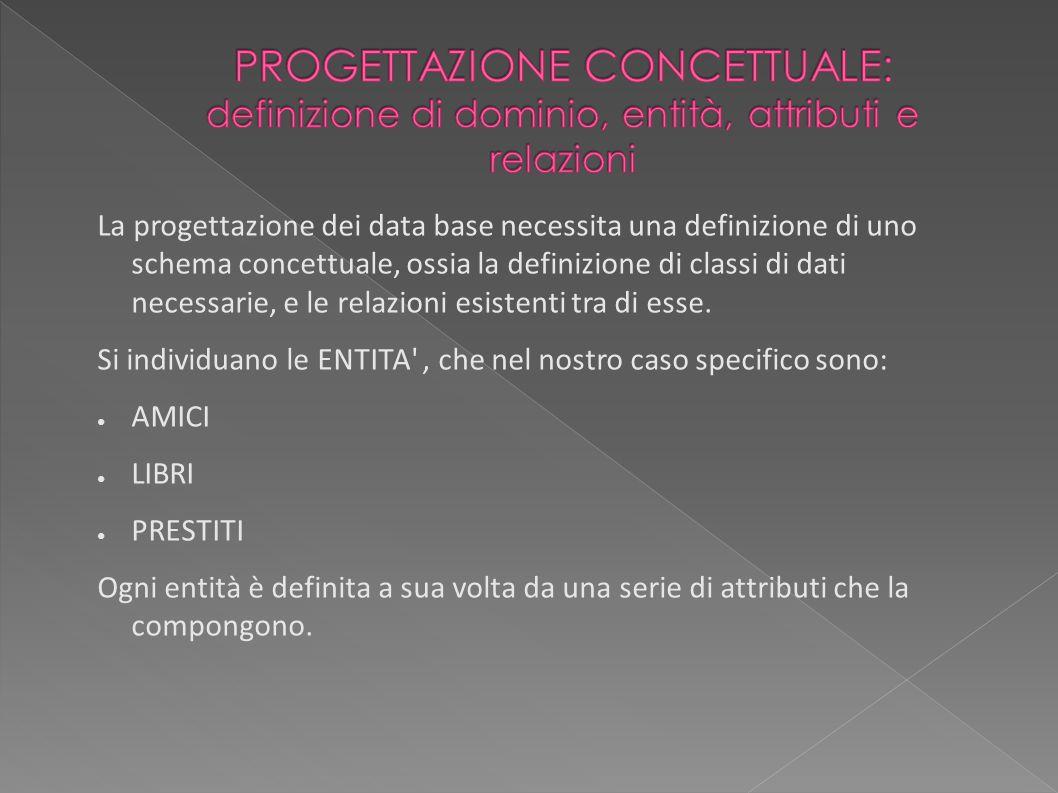 PROGETTAZIONE CONCETTUALE: definizione di dominio, entità, attributi e relazioni