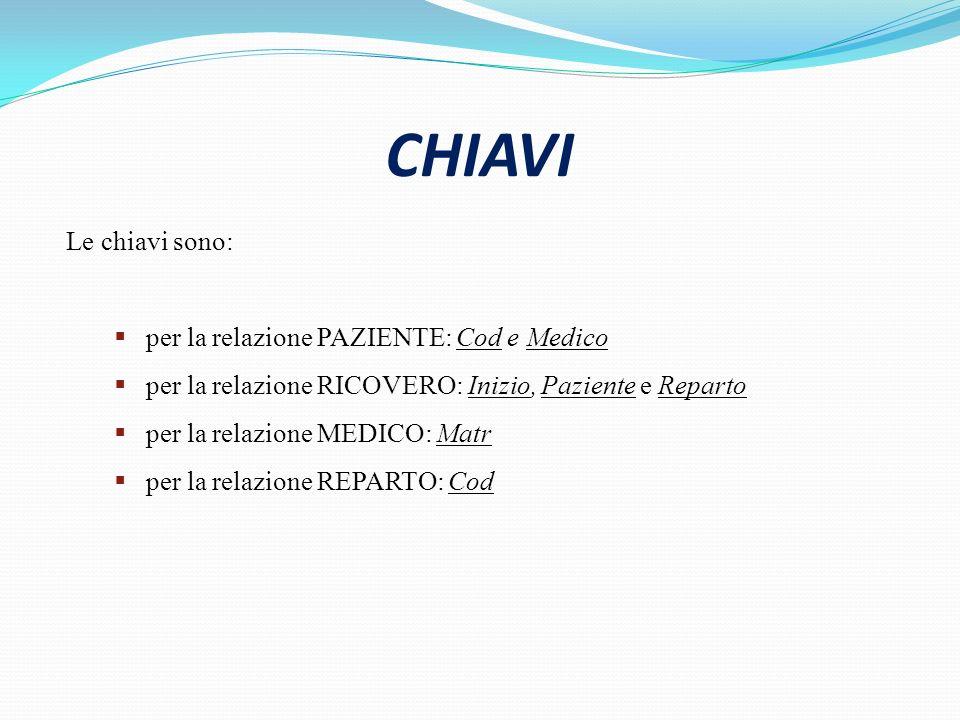 CHIAVI Le chiavi sono: per la relazione PAZIENTE: Cod e Medico