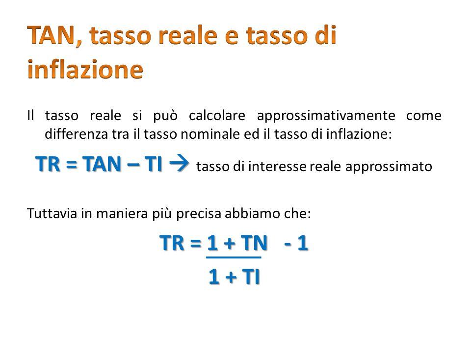TR = TAN – TI  tasso di interesse reale approssimato