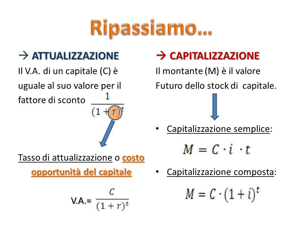 opportunità del capitale